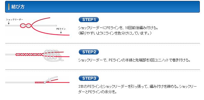 ノット 結び方 fg