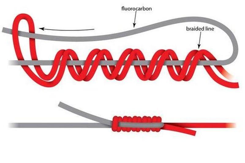 yucatan-knot-step-02[1]